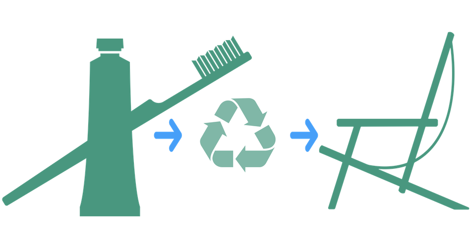 Oral products recycle